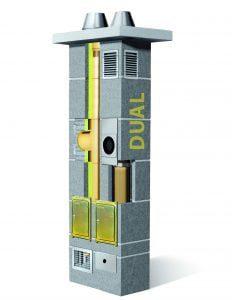 dual-model-komin